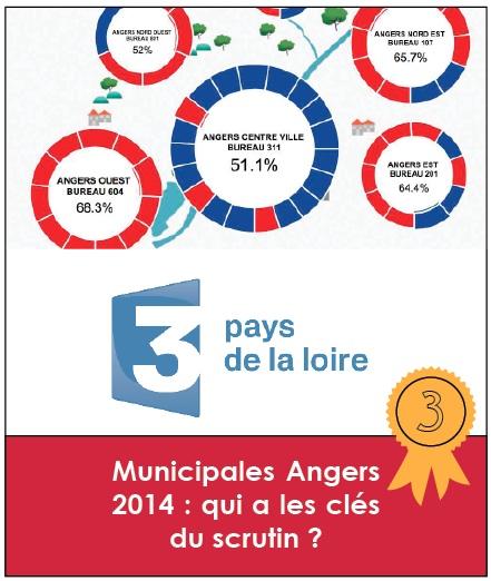 France 3 PDLL