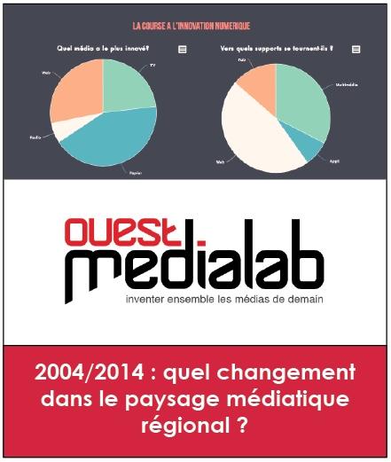 Ouest Médialab