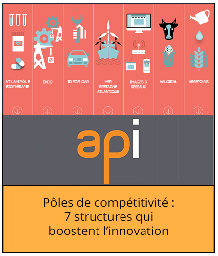 API-hyblab2015