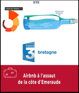 France 3 Bretagne - Airbnb