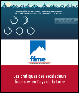 Les Montagnards FFME