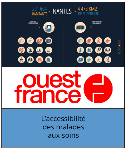 OuestFrance-hyblab2015