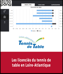 Tennis table LA