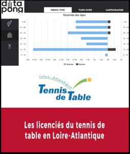 Tennis table LA