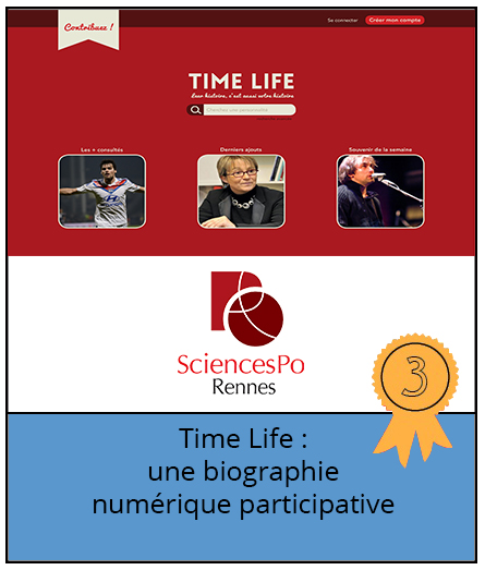 Timelife-hyblab-archives