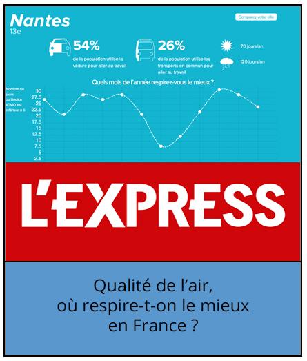 l'express-hyblab2015