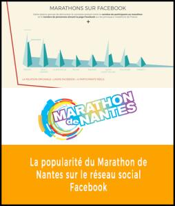 marathonnantes_facethon