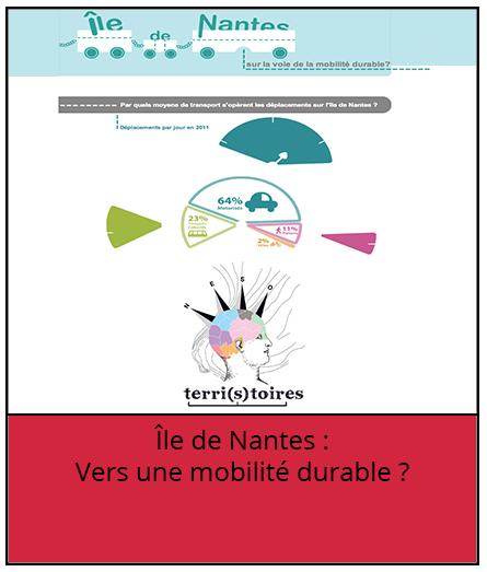 terristoires-mobilite-nantes-hyblab