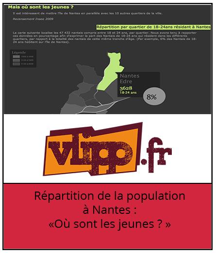 vlipp-population-jeunes-nantes-hyblab