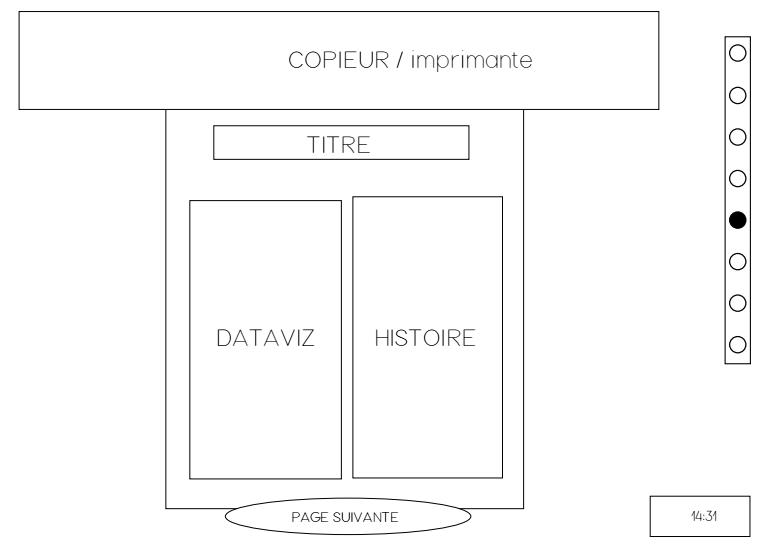 wedemain-conso-electrique-numerique-kaliterre-ademe-openodyssey-hyblab-dataviz2