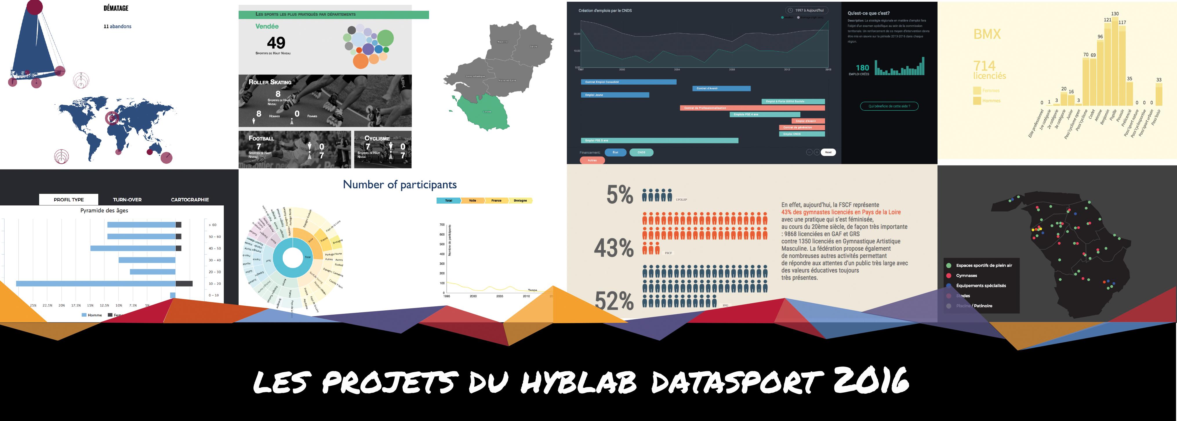 Projets-datasport-2016