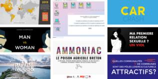 HybLab de Rennes : retour sur les 10 projets de datajournalisme réalisés !