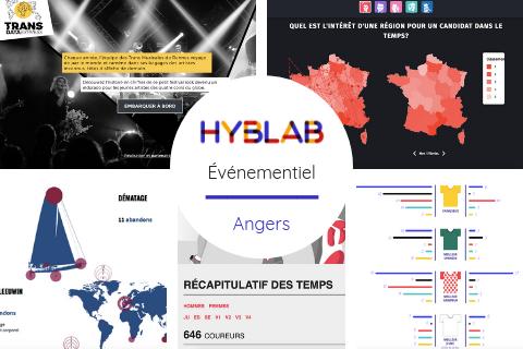 Le HybLab «Événementiel» se tiendra les 7, 8 et 9 novembre à Angers